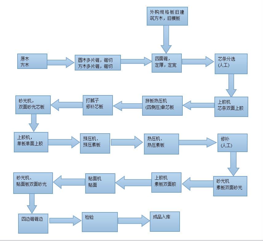 4_meitu_1.jpg